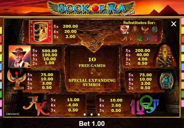 Book Of Ra Deluxe Kostenlos Ohne Anmeldung