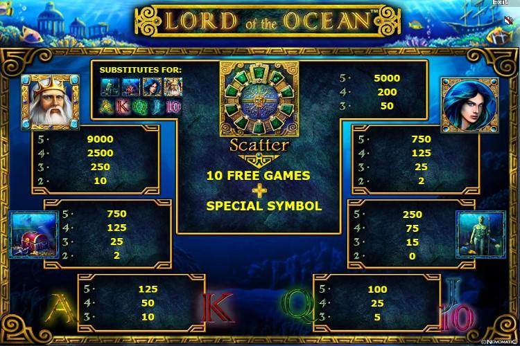 Lord Of Ocean Kostenlos Ohne Anmeldung Sofort Spielen