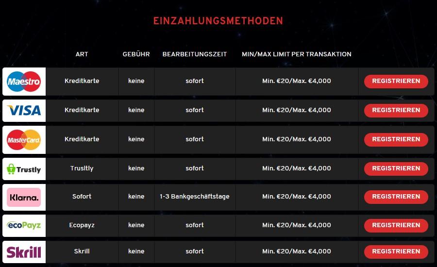Einzahlungsmöglichkeiten des N1 Casinos